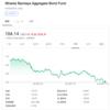 wealthnavi[ウェルスナビ]/AGG iシェアーズ・コア 米国総合債券市場 ETFから分配金を受領(2018年11月)
