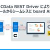 請求書作成・見積書発行クラウドサービス boardのデータをAPI経由でBIツールのTableauに取り込む