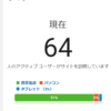 雑記ブログ、ブログを初めて9か月 東京喰種が面白すぎて・・・