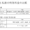 新しい通勤特急の名前は「湘南」?ついに発表した東海道線のホームライナー廃止と新特急の運行のお知らせ