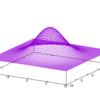 gnuplotによるグラフ作成18~基本的な3Dプロット