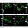 【FX短期売買戦略】ユーロドル、ドル円エントリー戦略_2009.10.10
