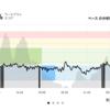 ジョギング10.3km・5日連続ラン