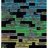 【2020/5-6】イベント開催スケジュール
