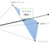 「お金2.0 著者 佐藤航陽」の内容と感想について