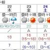 明日日中から天気回復
