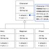 Java 抽象クラスとインターフェイス