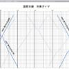 【コラム】 鉄ヲタの小中学生必見! 時刻表から列車ダイヤを描いてみよう。