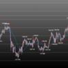 欧州時間の米ドルの見通し 米中貿易戦争の行方?