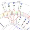 僕が占星術ソフト「Kepler(ケプラー)」を使い始めた経緯、メリット・デメリット