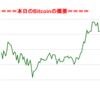 ■途中経過_1■BitCoinアービトラージ取引シュミレーション結果(2017年9月19日)
