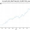 mp16_2(一部)バックテスト確認&gr125255チェック