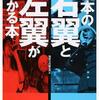 日本の右翼と左翼がわかる本 宝島社