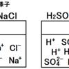 中3化学_電離と電解質(知識問題)