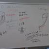 城東病院の人工呼吸器について