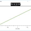 【WPF】 OxyPlotでグラフを描画する簡単な例