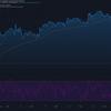 2021-5-29 今週の米国株状況