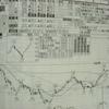 株式相場は2011年3月の利益を意識した動き!