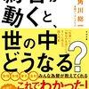 6/22 Kindle今日の日替りセール