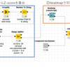 【KNIME】CellProfilerの画像解析データからZ-Scoreを算出して可視化する①