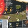 地球に似た惑星が見つかる  その惑星は第二の地球か