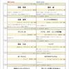 第13回オヤジ・オナゴキック対戦表