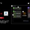 Amazon Elasticsearch Service を用いた SIEM の構築事例