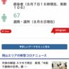 岡山県新型コロナウイルス現在の状況です