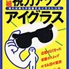 視力回復ブログ1 | 老眼、乱視、近視 | 視力アップ アイグラス