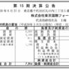株式会社東京国際フォーラム 第15期決算公告