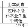 日本人F1ドライバーに関するムダ知識