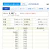 【株主優待新設】E・Jホールディングス(2153)のQUOカード 2
