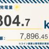 7/21〜7/27の総発電量は737.30kWh(目標比109.3%)でした