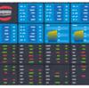 今年初の買いはシステムソフト(7527)と売りはクックパット(2193)