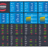 IPO当選対策として証券口座新規開設