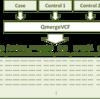 変異の絞り込み 【4】 公開データベースを用いた候補の絞り込み