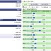 2020年06月08日(月)投資状況報告