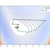ニュートン法(多変数)の実験
