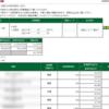 本日の株式トレード報告R2,02,21
