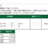 本日の株式トレード報告R1,07,30