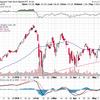 株式投資で成功する戦略