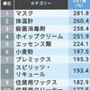 コロナウイルスで売れた物TOP10を4月と5月で比べてみた