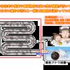 引越し掃除~風呂釜洗浄(旭川・札幌)