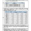 H28原子力防災訓練に関する北海道からの回答