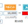 Tポイント/Yahoo!マネーからお得にマイルへ移行する裏技【1マイル=1.78円~】