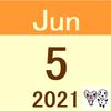 テック関連ファンドの週次検証(6/4(金)時点)