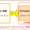 NetBSD と Adobe Flash Player の思い出