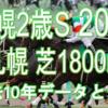 【札幌2歳S 2020】過去10年データと予想
