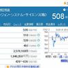 本日買ってみた株 7707 プレシジョン・システム・サイエンス バイオ関連株