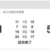 琉球ゴールデンキングス、10/22(日)の島根戦をスポナビライブで観戦したった。